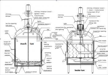 Differenze fra fusto da mashing e fusto da filtrazione, utilizzati per la produzione del mosto di birra