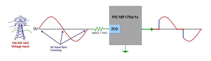 Zero Crossing Detector Circuit