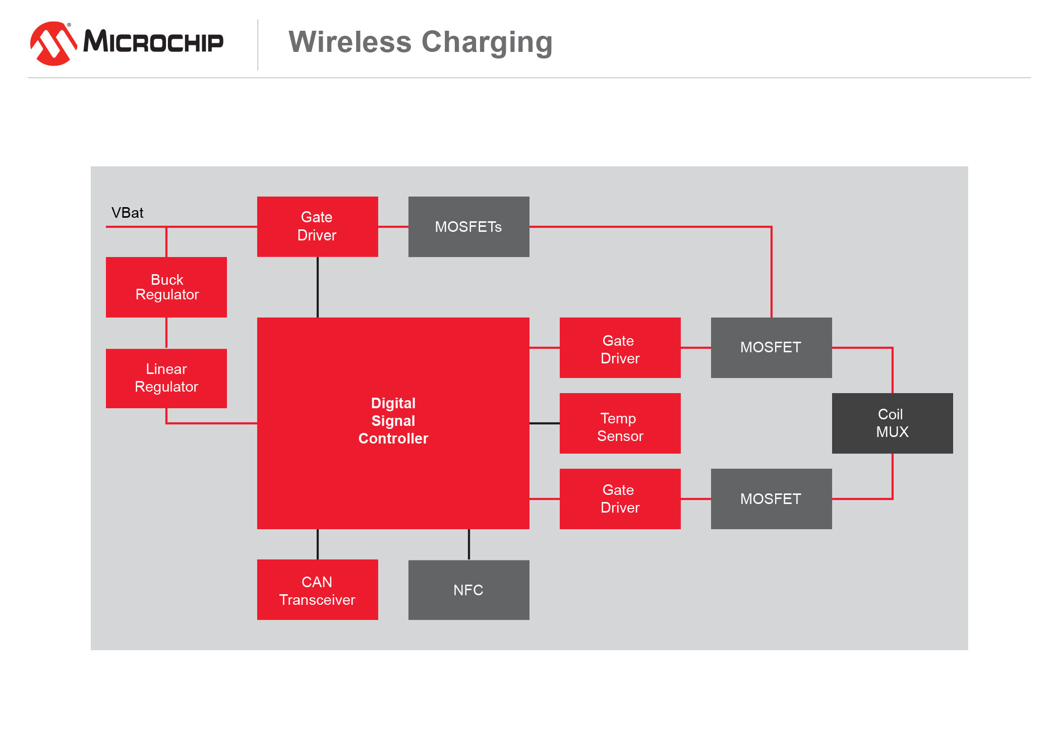 small resolution of wireless charging diagram