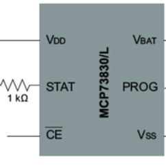 Solar Charge Controller Connection Diagram Electron Dot Of Nh3 Battery Management Controllers | Charging, Li-ion Microchip Technology