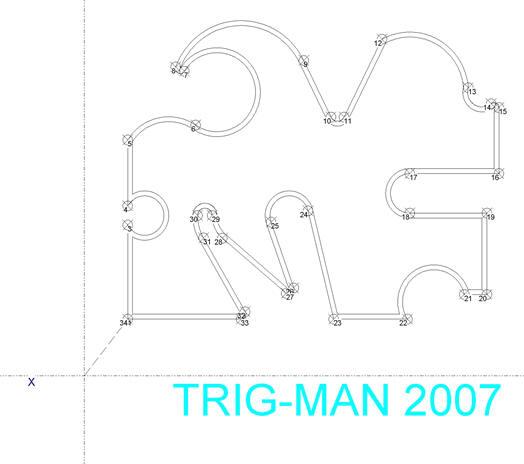 TRIG-MAN 2018