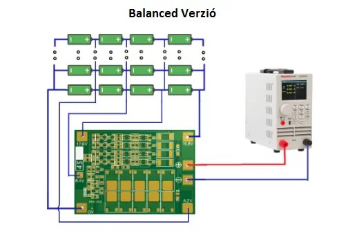 Li-ion töltésvezérlő - BMS 4S 40A - Balanced