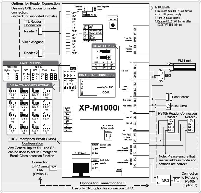 wiring diagram xp m1000i ef falcon wiring diagram efcaviation com ford ef wiring diagram at gsmx.co