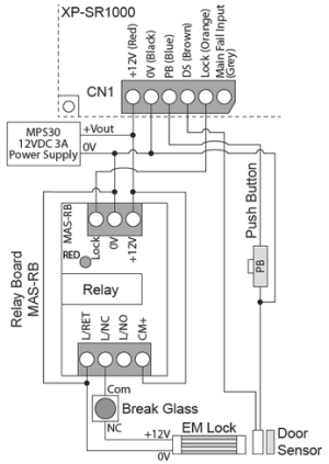 Wiring connection diagram for XPSR1000 | MicroEngine