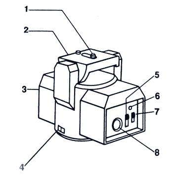 CamRanger control remoto para cámaras Nikon y Canon