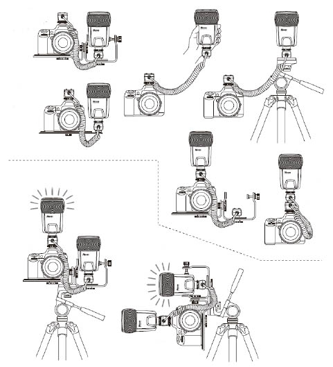 Flow chart for Nissing Di622 Flash Unit TTL
