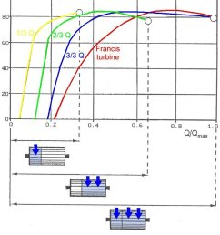 force diagram jet engine [ 804 x 984 Pixel ]