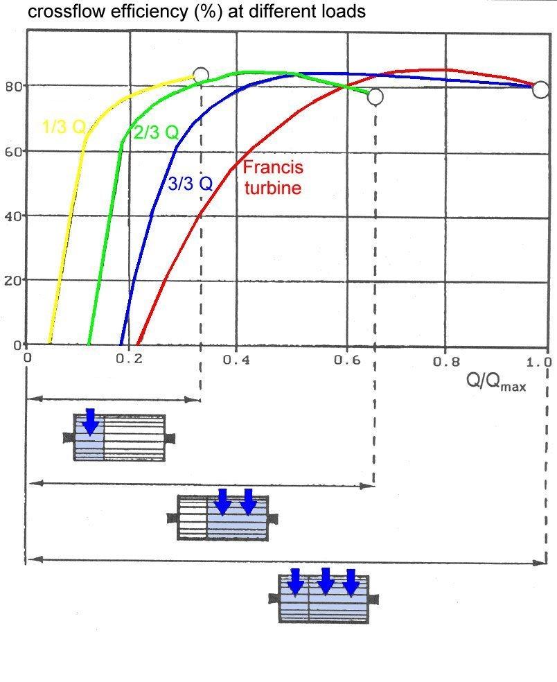 hight resolution of force diagram jet engine