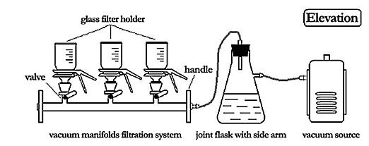 Vacuum Filters: Vacuum Filter Organic Chemistry