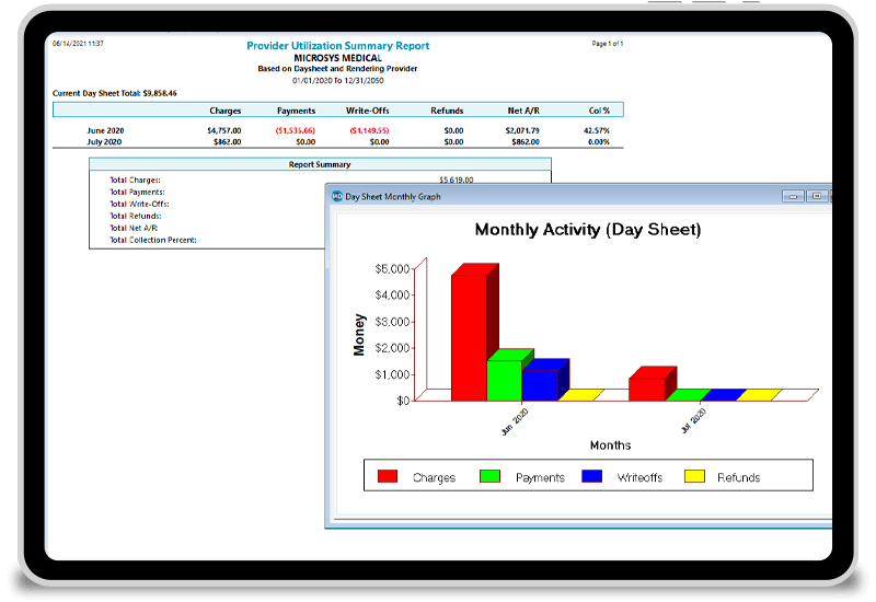 Billing reports displayed in bar graph format in a practice management window.