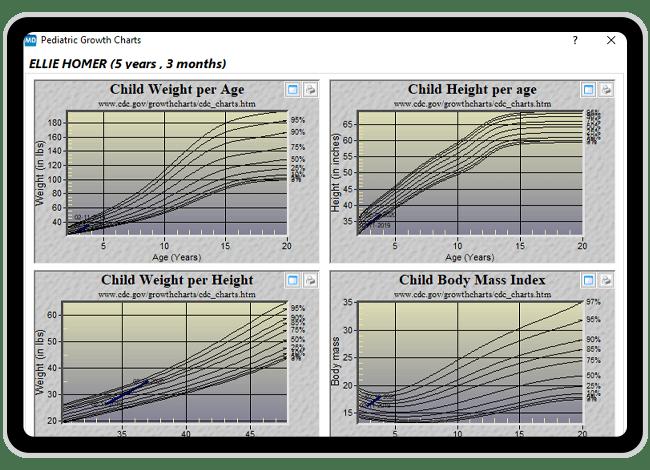 EMR Pediatric Growth Chart