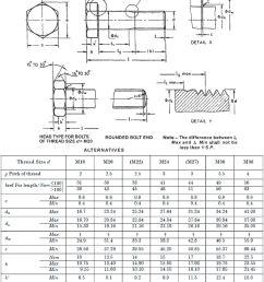 high tensile bolts size chart [ 850 x 1145 Pixel ]