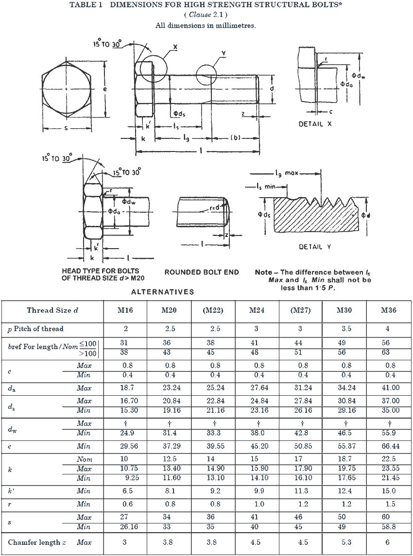 hight resolution of high tensile bolts size chart