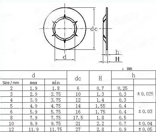 10 x Quicklock Starlock 3mm (M3.0) Speed Lock Washer (star