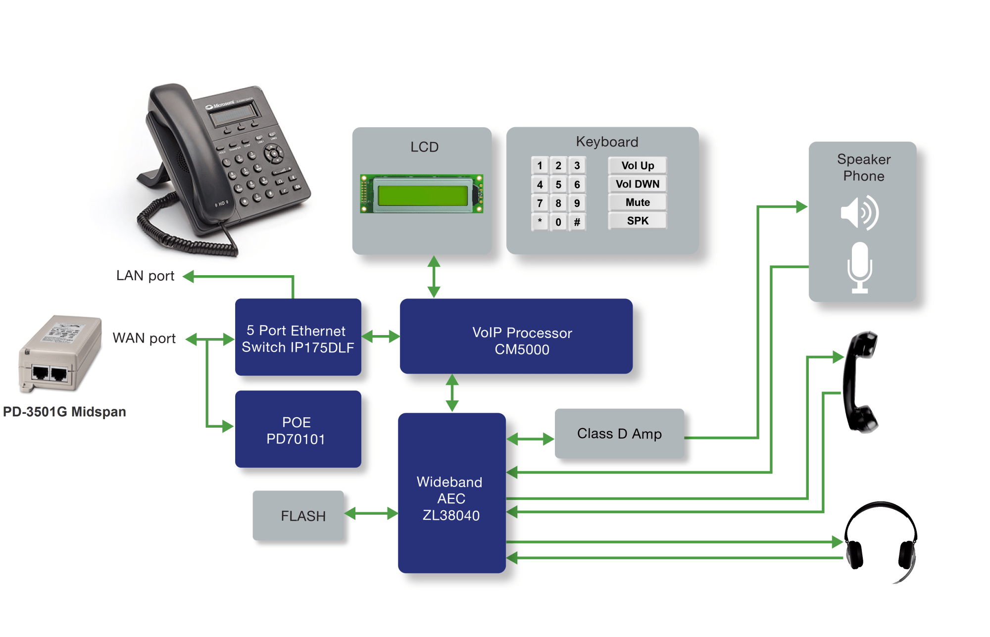 hight resolution of zle38640 ip phone reference design