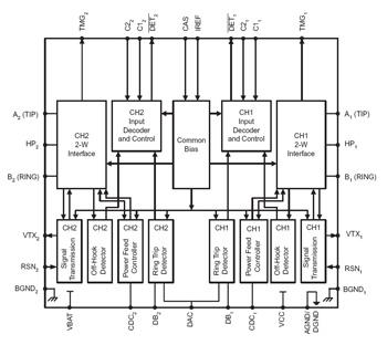 5 Wire Reverse Polarity Reverse KVM Wiring Diagram ~ Odicis