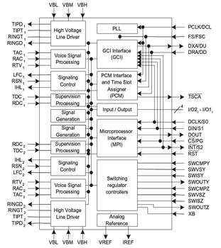Medium Voltage Single Line Diagram Instrumentation Single