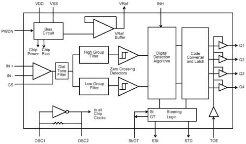 آموزش برق و الکترونیک و سیم پیچی