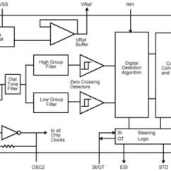 Dtmf Decoder Ic Mt8870 Pin Diagram Ion Exchange Chromatography Mt8870d Microsemi Detailed Block