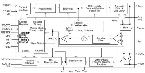 Verizon Network Interface Device Wiring Diagram, Verizon