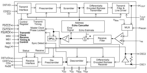 wireless data modem circuit diagram