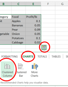 This gives us the following chart note for example  added title produce sales you can add your own by clicking on also filtering charts in excel microsoft blog rh