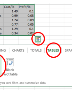Tables allow you to easily format sort filter add totals and use formulas with your data also filtering charts in excel microsoft blog rh