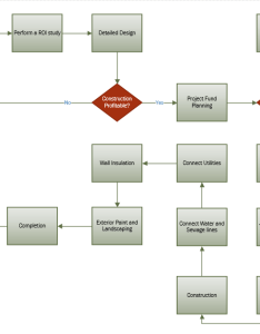 Construction flow chart also creating custom data graphics in visio microsoft blog rh