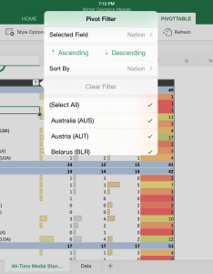 Sorting  column in pivottable excel for ipad also office now with presenter view pivot table interaction rh microsoft