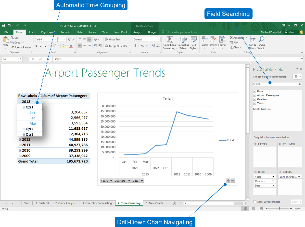 What S New For Businessytics In Excel