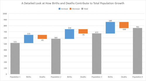 small resolution of introducing the waterfall chart 13