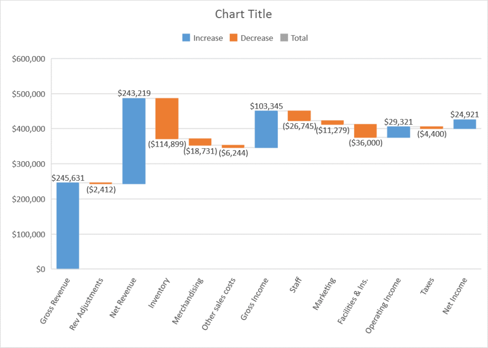 medium resolution of introducing the waterfall chart 5