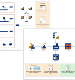 the new visio is here work visually microsoft 365 blog process flow diagram microsoft visio [ 1975 x 1517 Pixel ]