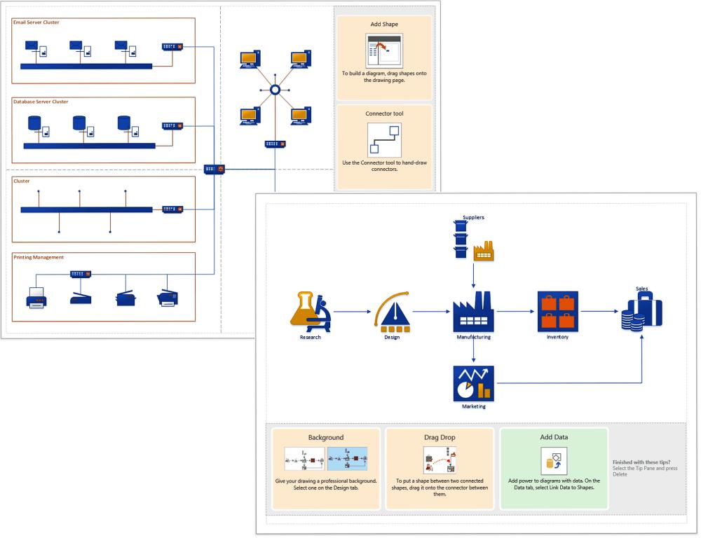 medium resolution of the new visio is here work visually microsoft 365 blog process flow diagram microsoft visio