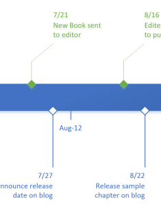 Milestones on  visio timeline also top tips in microsoft blog rh