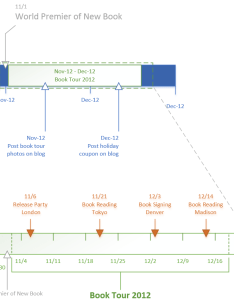 Expanded timeline in visio also top tips microsoft blog rh