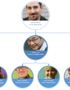 Visio organization chart coin style also modern shapes in the new org network timeline and rh microsoft