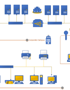 Modern visio network diagram also shapes in the new org chart timeline and rh microsoft