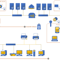 Visio Application Diagram Automatic Car Battery Charger Circuit Modern Shapes In The New Org Chart Network Timeline And