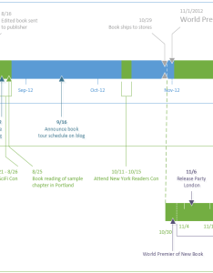 Visio timeline also top tips in microsoft blog rh