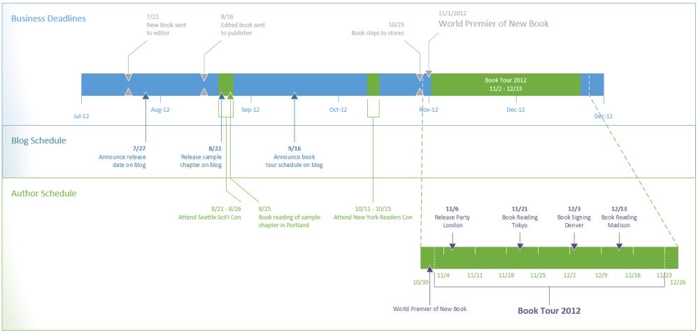 medium resolution of visio time diagram wiring diagram dat ms visio timing diagram