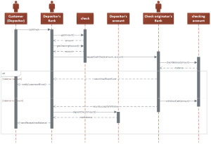 UML and Database diagrams in the new Visio  Microsoft 365