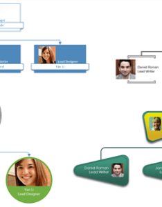 Visio org chart styles also visualize your organization like never before in the new rh microsoft