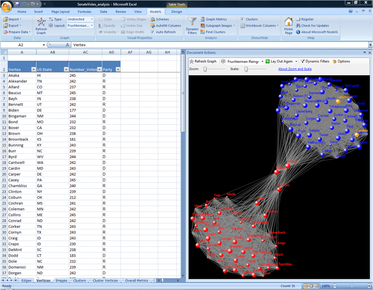 Nodexl Network Overview Discovery And Exploration In