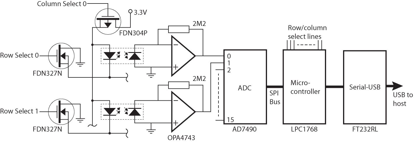 Type–Hover–Swipe in 96 Bytes: A Motion Sensing Mechanical
