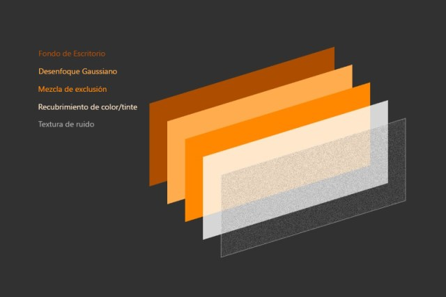 Los materiales que llegan a Fluent Design