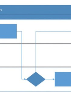 Figure visio rearranges existing lanes when you add or remove also structure to your diagrams in microsoft rh microsoftpressstore