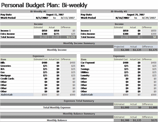 Bi-weekly Budget Template | Free Home Budget Templates | MS Excel ...