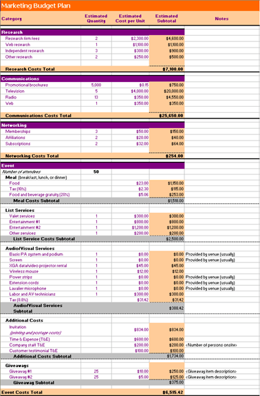 Marketing Budget Planner Template Microsoft Excel