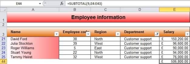 Excel Training London Data Sub-Totals